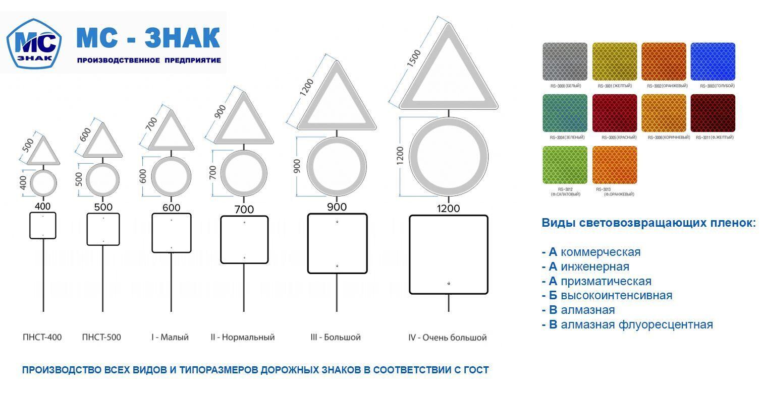 МС ЗНАК - Купить дорожный знак - цена производителя